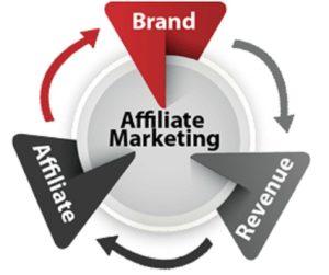 μάθε πως να βγάλεις λεφτά στο ίντερνετ με το affiliate marketing